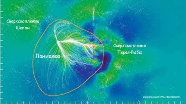 Великий аттрактор: космическая тайна и неминуемая гибель  Интересное