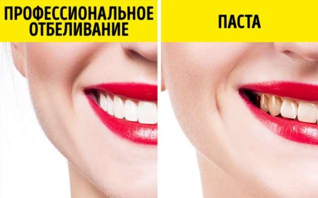 7 ответов на вопросы об уходе за зубами, которые нужно знать, чтобы реже бывать у стоматолога Интересное