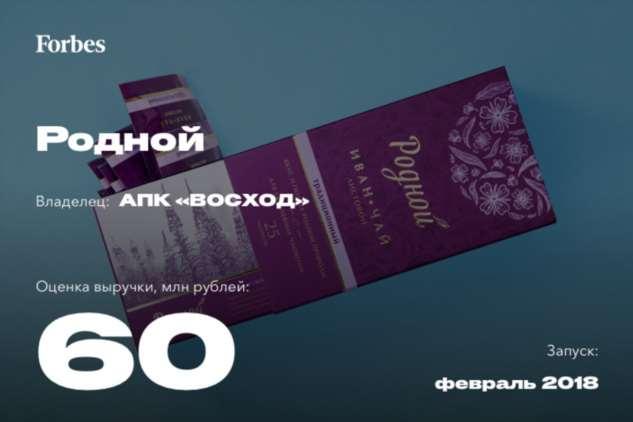 Лучшие новые бренды России Интересное
