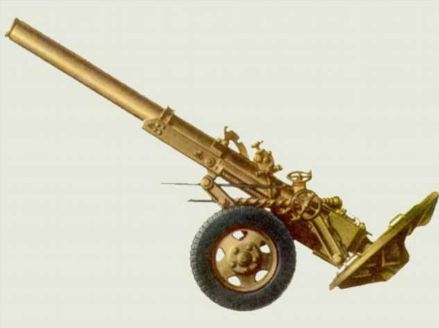 10 знаменитых минометов, которые вписали себя в военную историю миномет, войны, разработан, Гобято, мировой, орудие, этого, сверхлегкий, Первой, орудия, однако, минометов, который, снарядами, «Василек», которые, известных, минометом, Миномет, летом