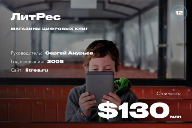 Самые дорогие компании Рунета в 2020 году Интересное