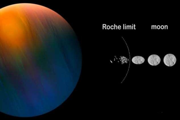 Что произойдет, если у Земли появятся кольца (3 фото) кольца, будет, планет, спутник, только, сильнее, больше, всего, форму, внутри, могут, предела, практически, когда, поверхности, около, гравитации, потому, Солнечной, системы
