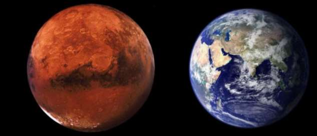 Почему Марс мертв, а Земля живая  Интересное