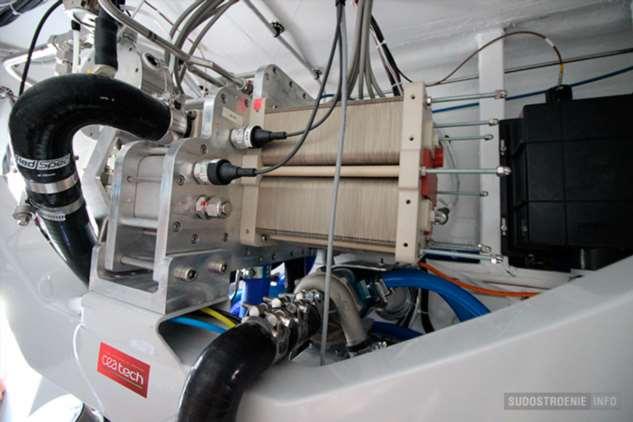 Водородное топливо. Метод электролиза и морская вода (10 фото) водород, водорода, энергии, полностью, судно, энергию, корабле, образом, получения, катамаран, жидкий, таким, системы, первый, автономный, источников, волокна, корабль, только, природного