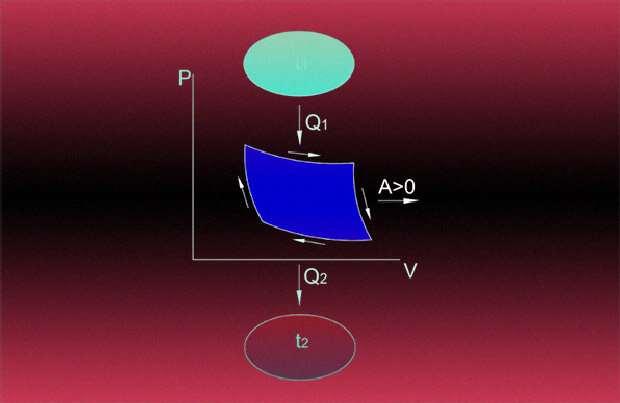 Что такое квантовые двигатели и на что они способны  Интересное