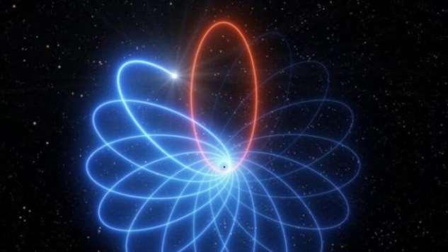 Танец звезды рядом с черной дырой доказал правоту Эйнштейна  Интересное